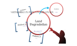 Land Degradation- by Lyndsay Charlton