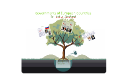 Governments of European Countries