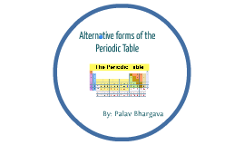 Alternative Forms Of The Periodic Table By Palav Bhargava On Prezi