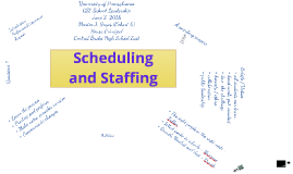 Scheduling and Staffing June 4, 2017
