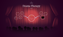 Drama Therapy
