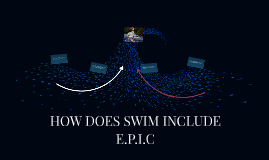 HOW DOES SWIM INCLUDE