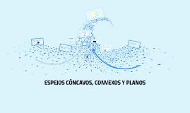 Espejos concavos convexos y planos by isabel gomez on prezi for Espejos planos concavos y convexos