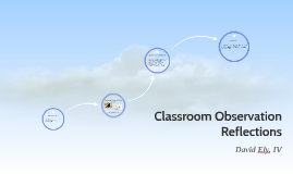 Classroom Observation Reflections