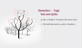 3.2 Branches = Tags, but not Quite