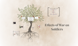 Effects of War on Soldiers