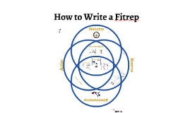 FITREP Writing