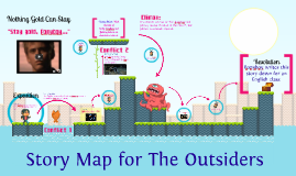 Plot Diagram for The Outsiders by Jose Rodriguez on Prezi