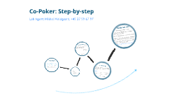 Co-Poker step by step