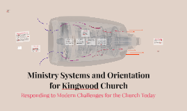 Ministry Systems and Orientation for Kingwood Church