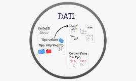 Tipi DATO in C#