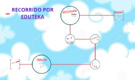 RECORRIDO POR EDUTEKA