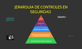 Copy of ACCIDENTES DE TRABAJO Y JERARQUIA DE CONTROLES