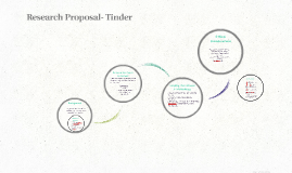 Research Proposal- Tinder