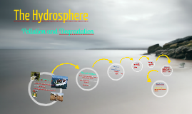 Pollution and Degradation of the Hydrosphere