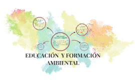 Copy of EDUCACIÓN Y FORMACIÓN AMBIENTAL