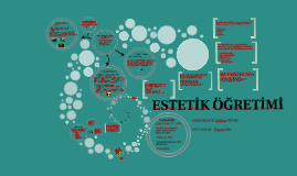 Copy of ESTETİK ÖĞRETİMİ