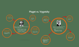 compare and contrast piaget and vygotsky essay Vygotsky piaget compare contrast essay sitting under a tree essays kobe earthquake essay about global warming essay body discursive essay beauty pageants william.
