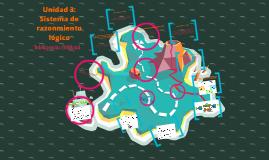 Copy of Unidad 3 IA.