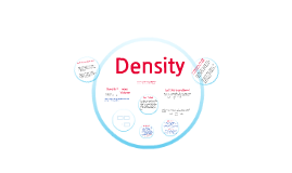 Copy of Density