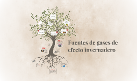 Fuentes de gases de efecto invernadero