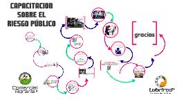 Copy of CAPACITACIÓN RIESGO PUBLICO