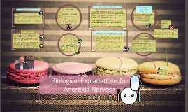 Copy of Biological Explanations for Anorexia Nervosa