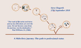 Copy of Copy of A journey of midwifery: The path to professional status