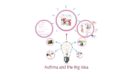 Asthma and the Big Idea