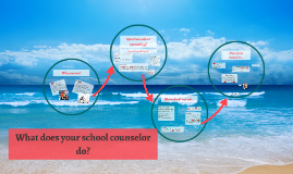 Copy of Koelsch Counselor, who are we?