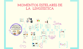 Copy of Linea de Tiempo: Lingüística