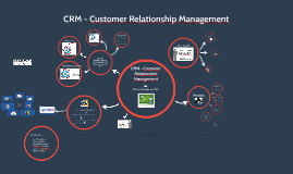 Copy of CRM - Customer Relationship Management