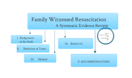 Family Witnessed Resuscitation