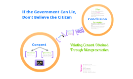 If You Can't Believe the Government, Don't Listen to the Citizen