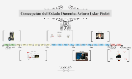 Concepción del Estado Docente: Arturo Uslar Pietri