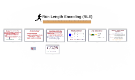 Run Length Encoding (RLE)