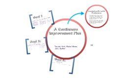 Continuous improvement plan