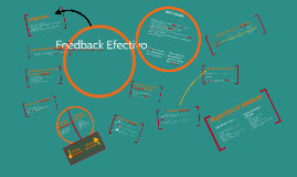Feedback Efectivo