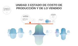 *UNIDAD 3 ESTADO DE COSTO DE PRODUCCIÓN Y DE LO VENDIDO