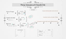Three Streams of Church Life