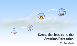Events that lead up to the American Revelution