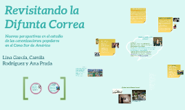 BRevisitando La Difunta Correa: