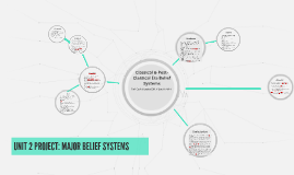 UNIT 2 PROJECT: MAJOR BELIEF SYSTEMS