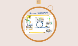 Copy of Scrum Guide