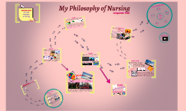 metaparadigms in nursing This post will explain what a metaparadigm is and the phenomena define the four nursing metaparadigms: nursing, person, health, and environment.