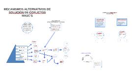 Copy of FORMAS DE SOLUCION DE CONFLICTOS
