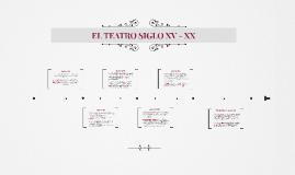 EL TEATRO SIGLO XV - XIX