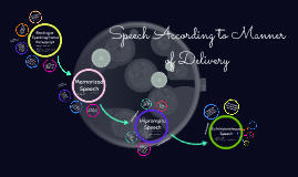 Speech According to Manner of Delivery