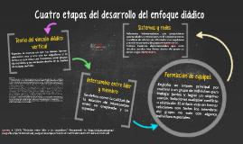 Cuatro etapas del desarrollo del enfoque diádico