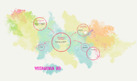VITAMINA B8